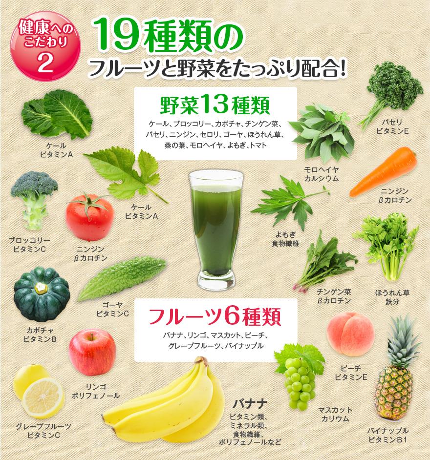 健康へのこだわり2 19種類のフルーツと野菜をたっぷり配合!